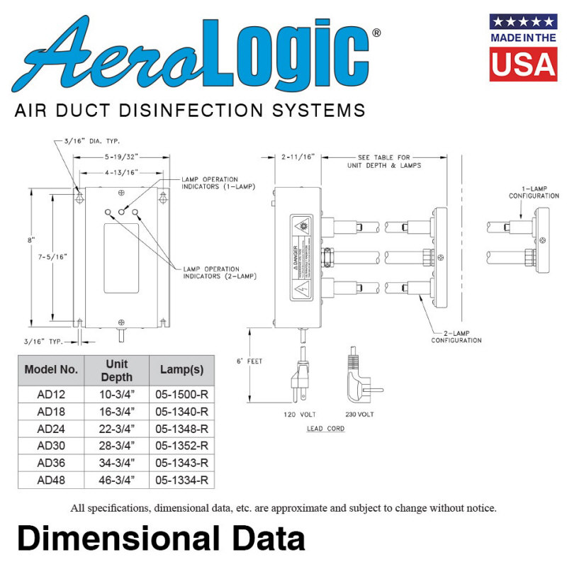 AeroLogic Ultraviolet UV In Duct Air Sanitizer Dimensions