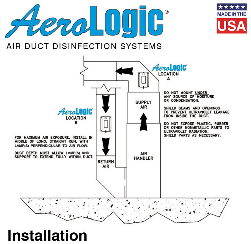AeroLogic UV In-Duct Air Sanitizer Installation