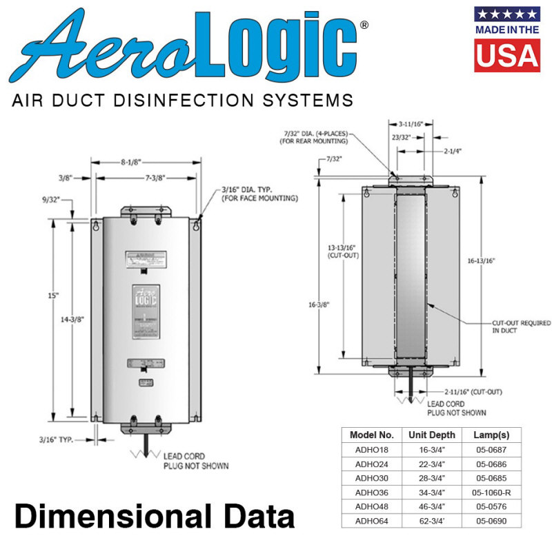 Atlantic UV AeroLogic UV 4 Lamp In-Duct Air Sanitizer Commercial Use Air Disinfection