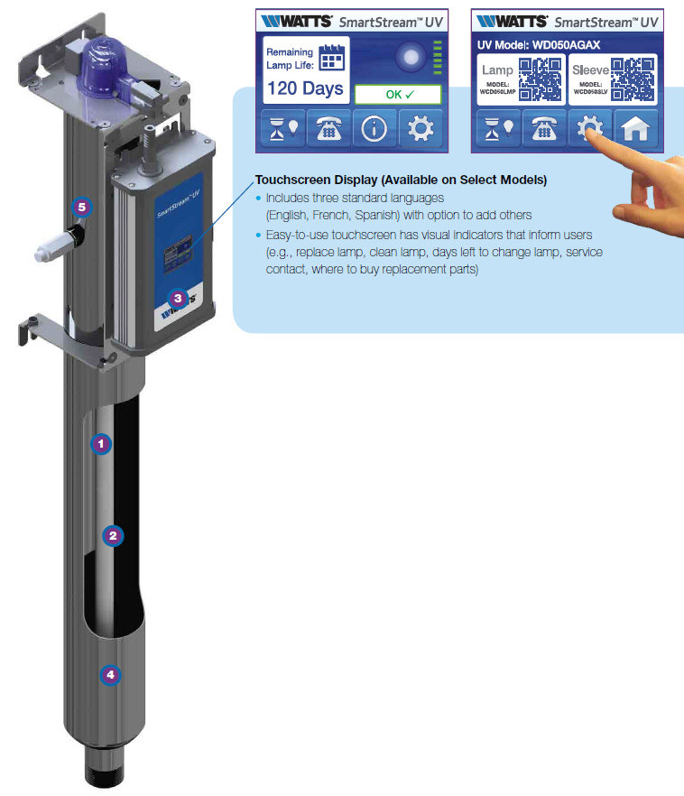 Watts SmartStream Series D UV Water Disinfection Touch Screen